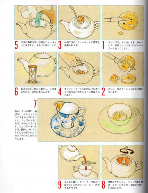 フルーツティー(オレンジ)のレシピ