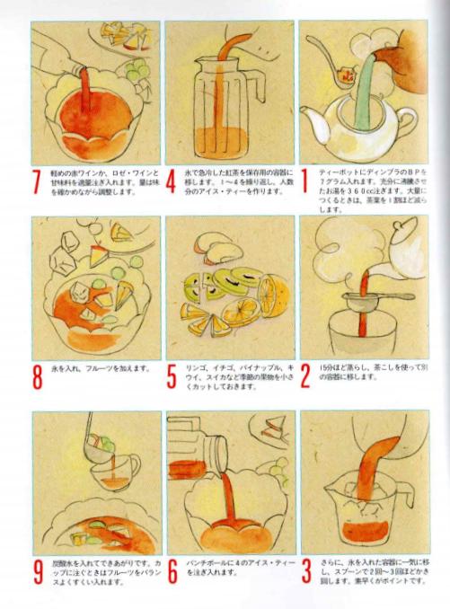 ティー・パンチのレシピ